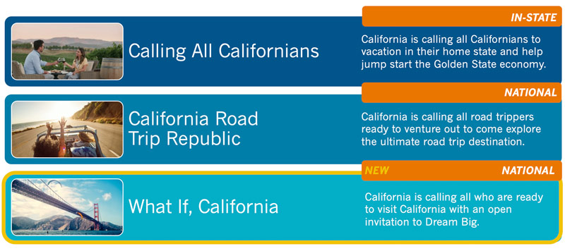 Visit California Spring Marketing Campaigns 2021